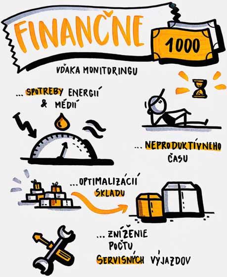 Finance s PDS