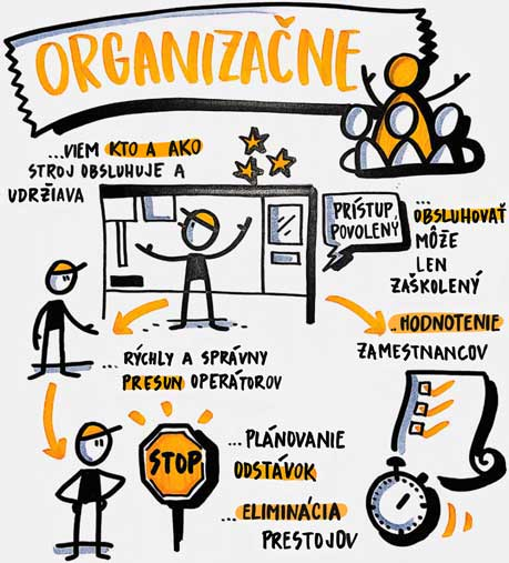 Organizace s PDS